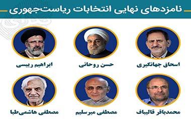 وزارت کشور اسامی ۶ نامزد تأییدصلاحیتشده ریاستجمهوری را رسماً اعلام کرد